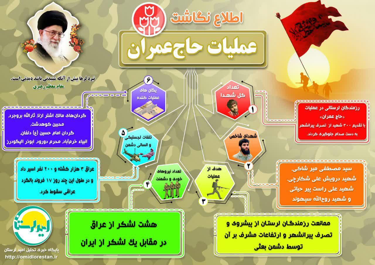 اینفوگرافی عملیات حاج عمران