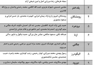 نتایج انتخابات شوراهای شهر در لرستان